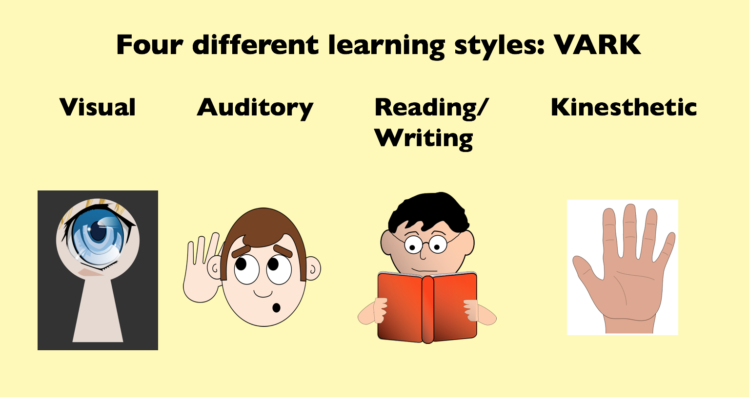 my own learning style My learning style learning styles there are several learning styles, each with their own methods and techniques, which various people use to optimize their learning capabilities (felder & soloman, nd) of the several different learning styles there are several that i have found are common among.