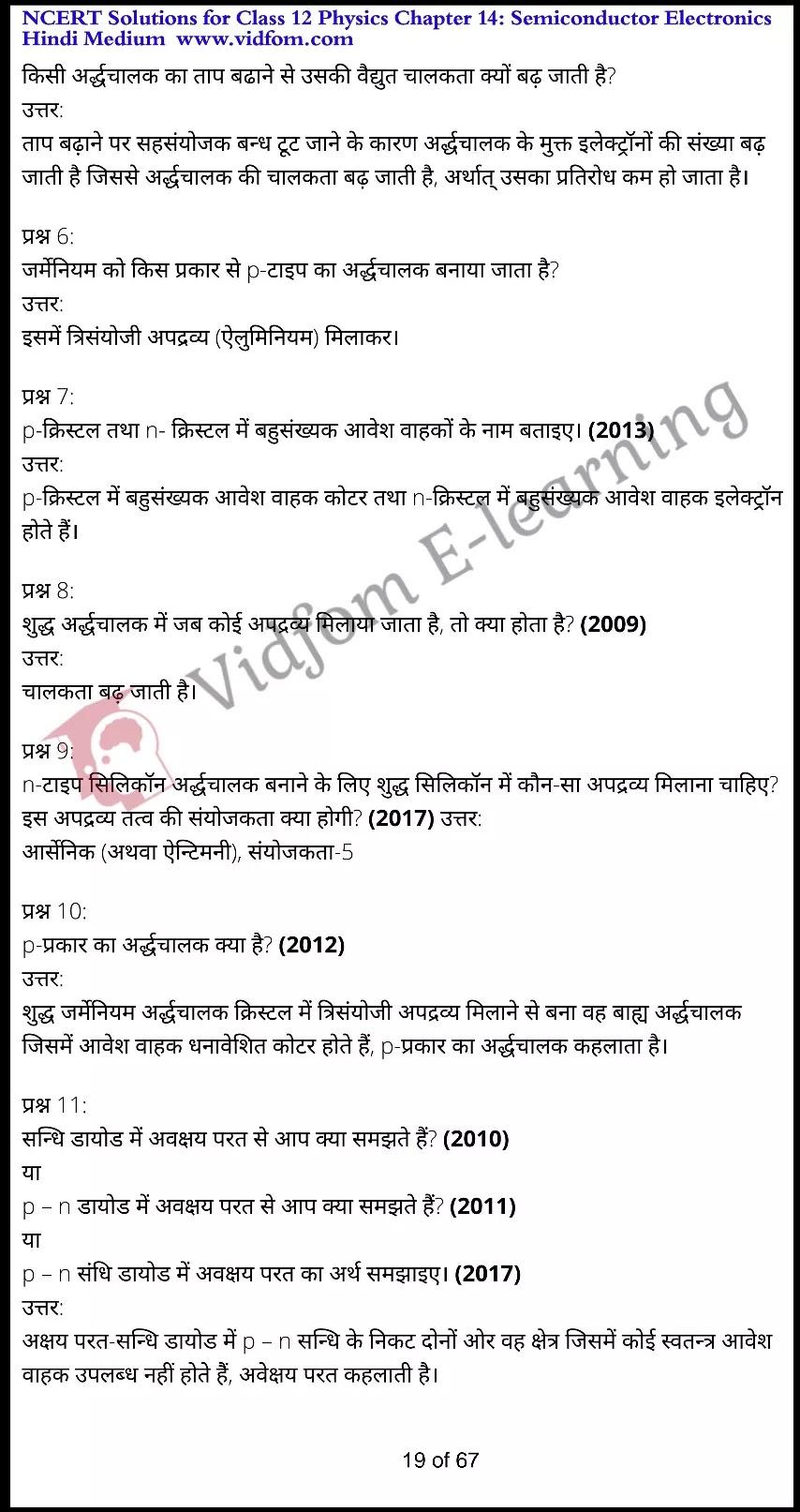 class 12 physics chapter 14 light hindi medium 19