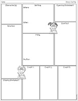 Graphic Organizers to help with story writing
