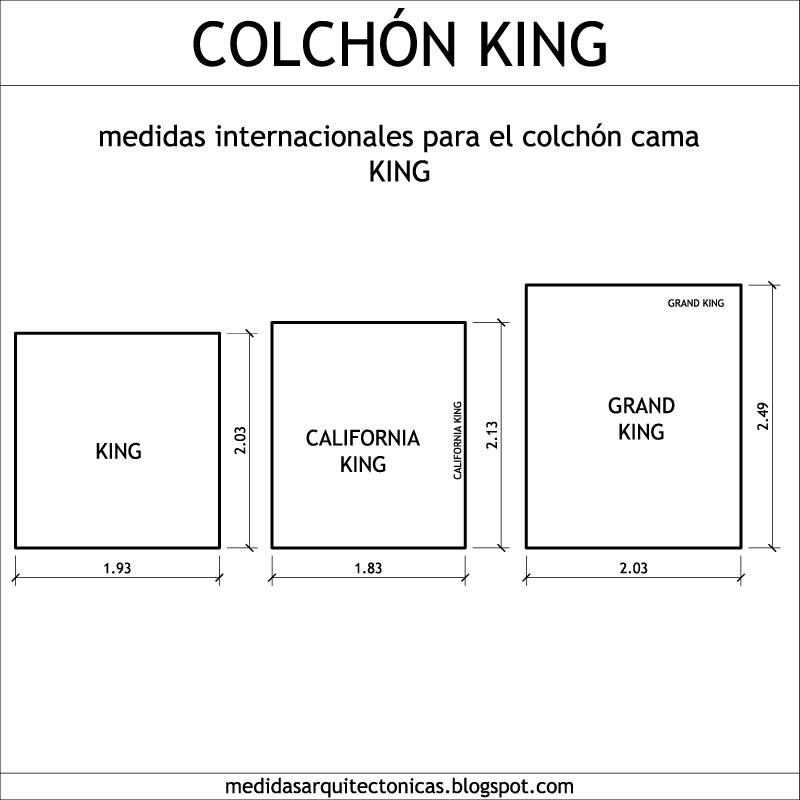 Medidas arquitect nicas y de arquitectura medidas de un for Medidas de recamaras king size