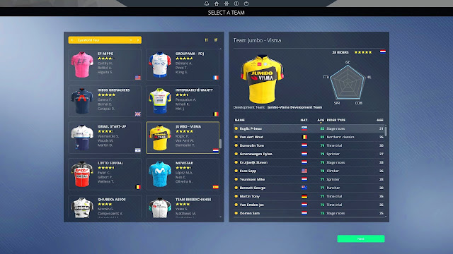 Pro Cycling Manager PC Full