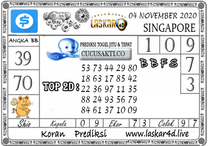 Prediksi Togel SINGAPORE LASKAR4D 04 NOVEMBER 2020