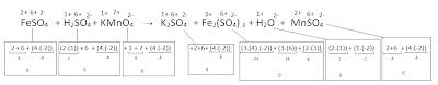 Balanceamento de equações de reações de óxido-redução