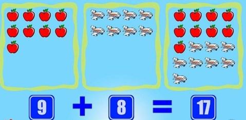 Permainan Matematika Sederhana Untuk Anak dan Keluarga