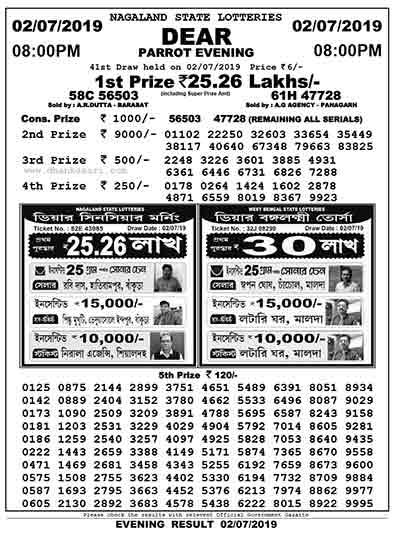 dhankesari result, dhankesari, dhan kesari, today result, today lottery result, dhan kesari lottery, dhankesari today 8pm result, dear lottery 8pm result