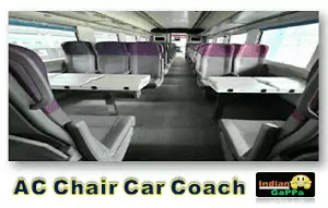 what-is-CC-in-train
