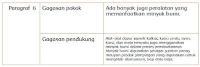 paragraf 6 www.simplenews.me