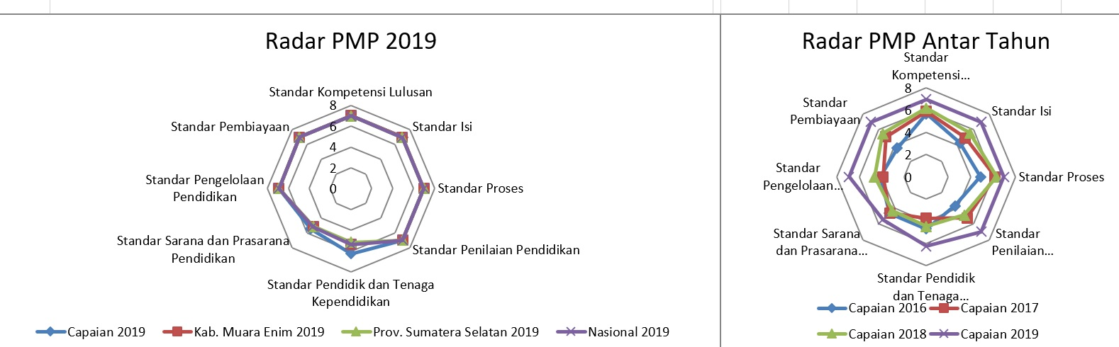 gambar rapor mutu pmp 2019