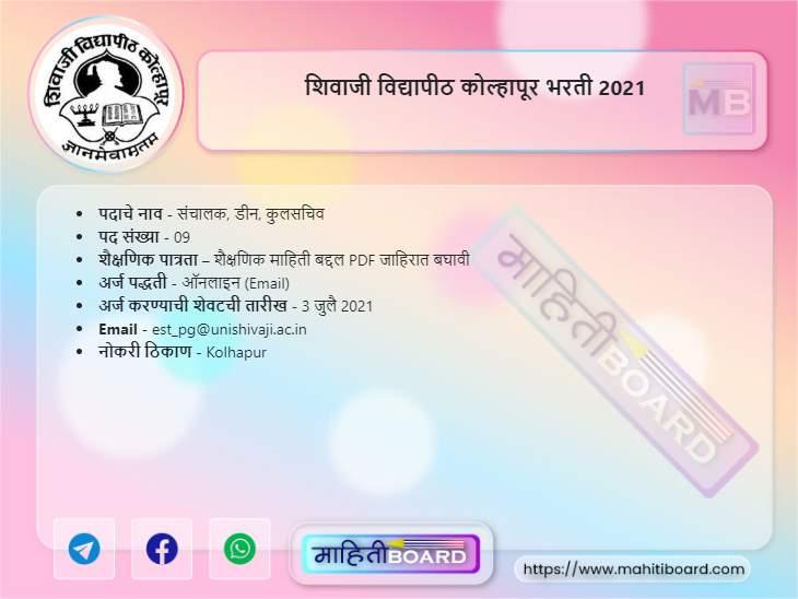 Shivaji University Kolhapur Bharti 2021