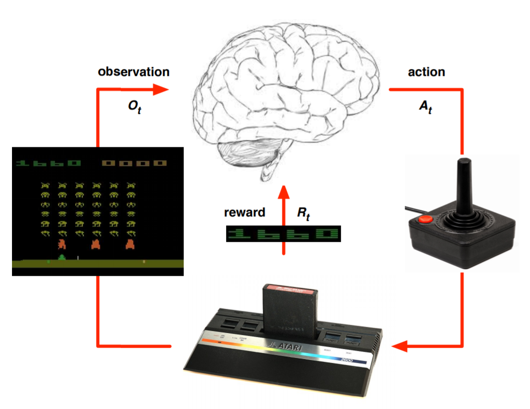 3D 삽질-B지부: 강화학습한 결과를 TensorFlow 없이 재생할 수