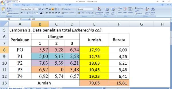 Mengolah Data Dari Hasil Penelitian dengan ral