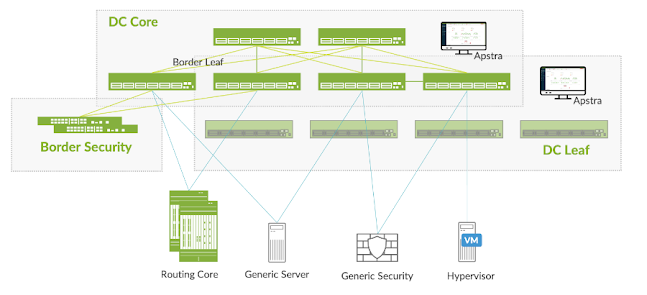 Juniper Networks Murah dan Original