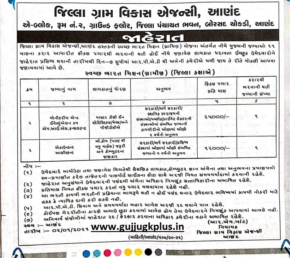 District Rural Development Agency Anand Recruitment 2021.
