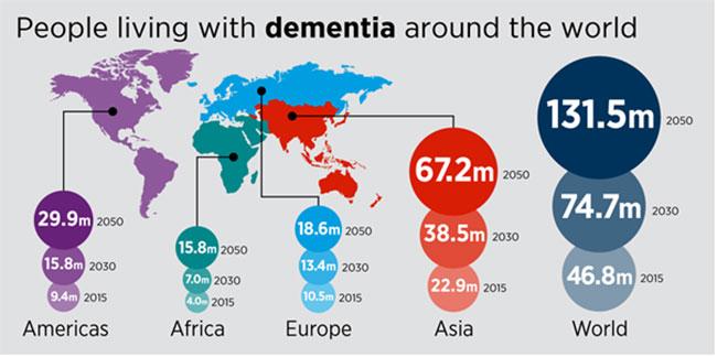 frekuensi-demensia-di-seluruh-dunia