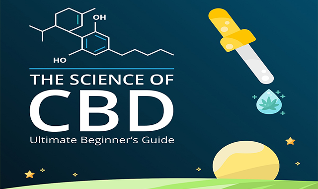 The Science of CBD Ultimate Beginner's Guide