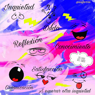 #VisualMooc, #estoyenlasredes, #hoaprencjoenxarxa, #sócalesxarxes, Visual Thinking Educativo, Reflexiones, estoyenlasredes, Ho aprenc Jo, hoaprencjo, trazos