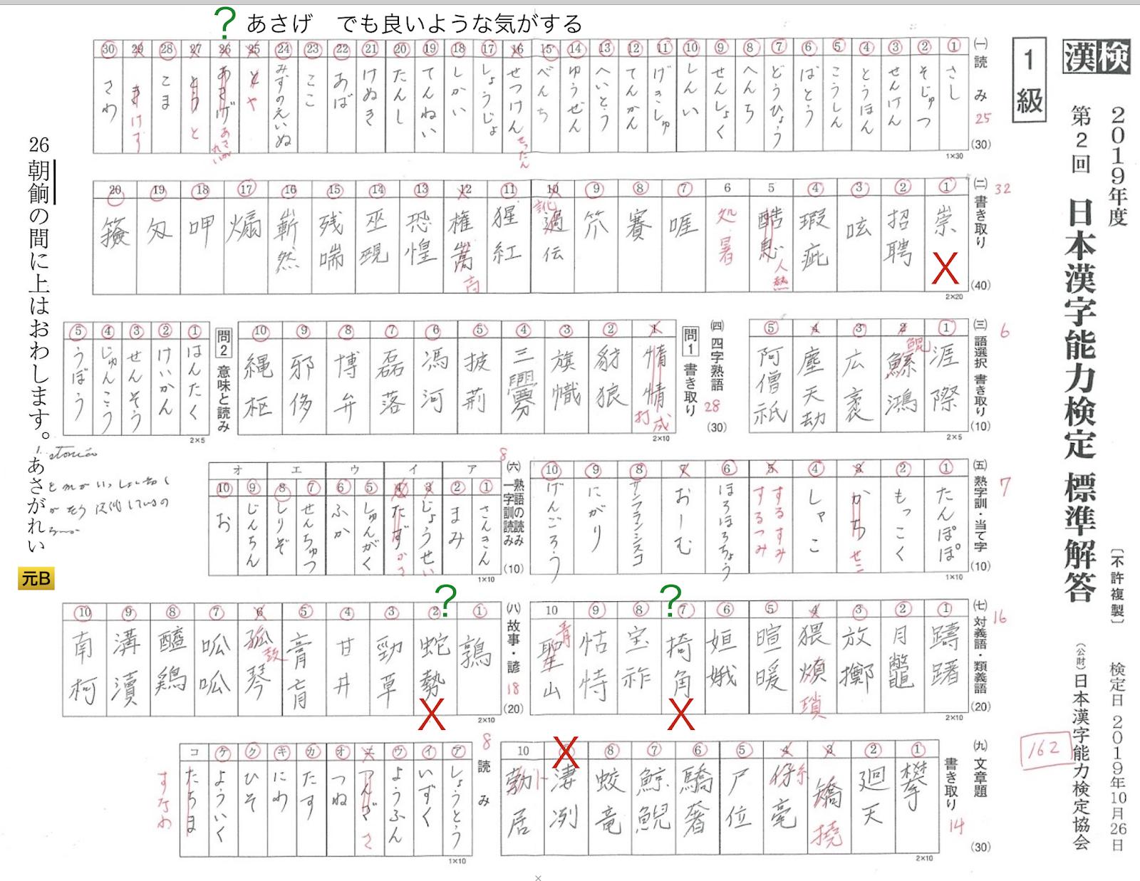 漢 検 解答 漢字の検定は「漢検」だけじゃない!「漢熟検」をご存知ですか?漢字...
