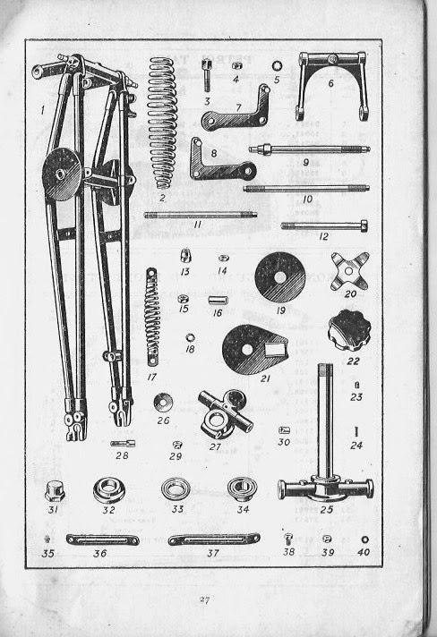 mondo mechanika: Royal Enfield Model CO parts list 1946