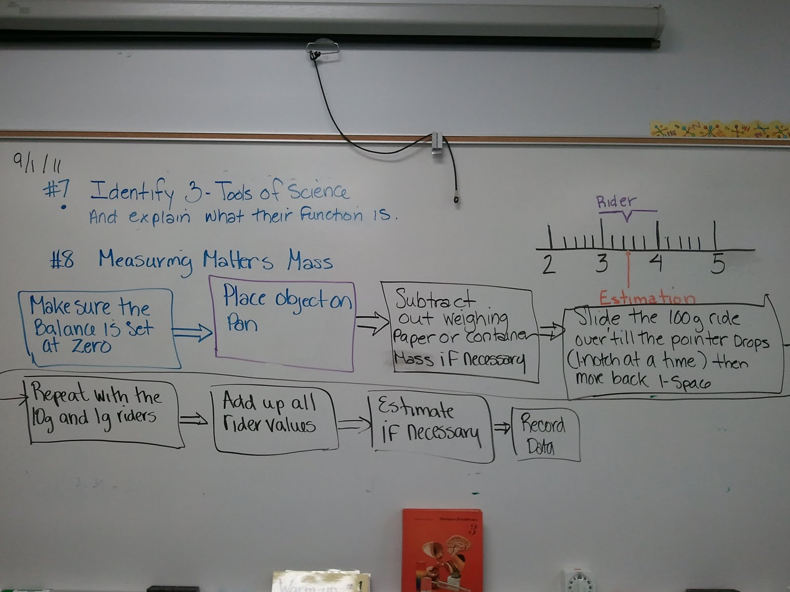 Mrs Swansons 8th Grade Science Steps For Using The
