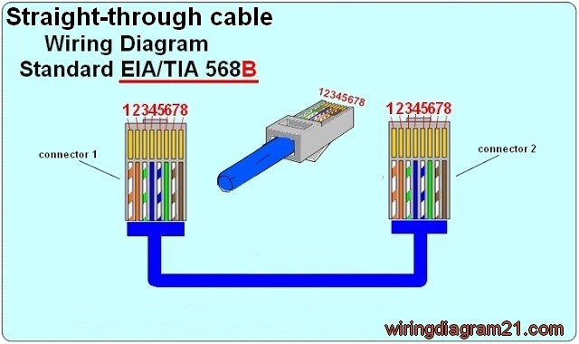 ethernet cable wiring diagram 568b