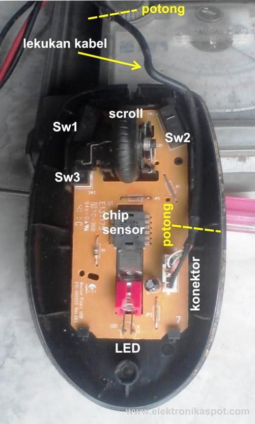 Tombol Kiri Mouse Tidak Berfungsi dan Cara Memperbaikinya