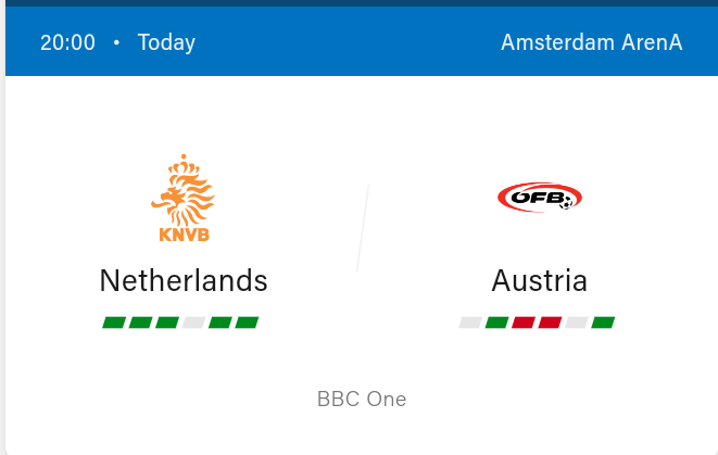 Netherlands vs Austria Preview and Predictions 2021