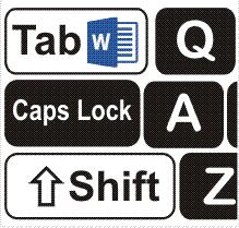 Fungsi Tab pada Microsoft Word
