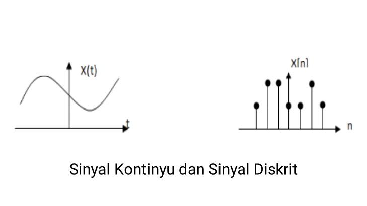 Sinyal Kontinyu dan Sinyal Diskrit