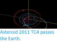 https://sciencythoughts.blogspot.com/2019/06/asteroid-2011-tc4-passes-earth.html
