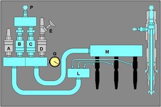Proses Peniupan Blowing Pressure oleh Blowpin