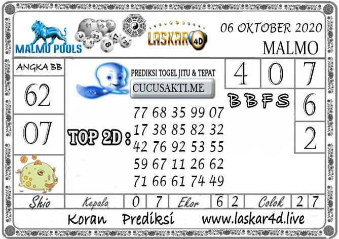 Prediksi Togel MALMO LASKAR4D 06 OKTOBER 2020