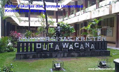 Daftar Fakultas dan Jurusan UKDW Universitas Kristen Duta Wacana