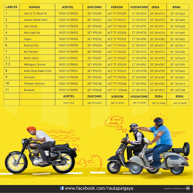 Raula Pai Gaya - Caller Tune Codes For All Songs