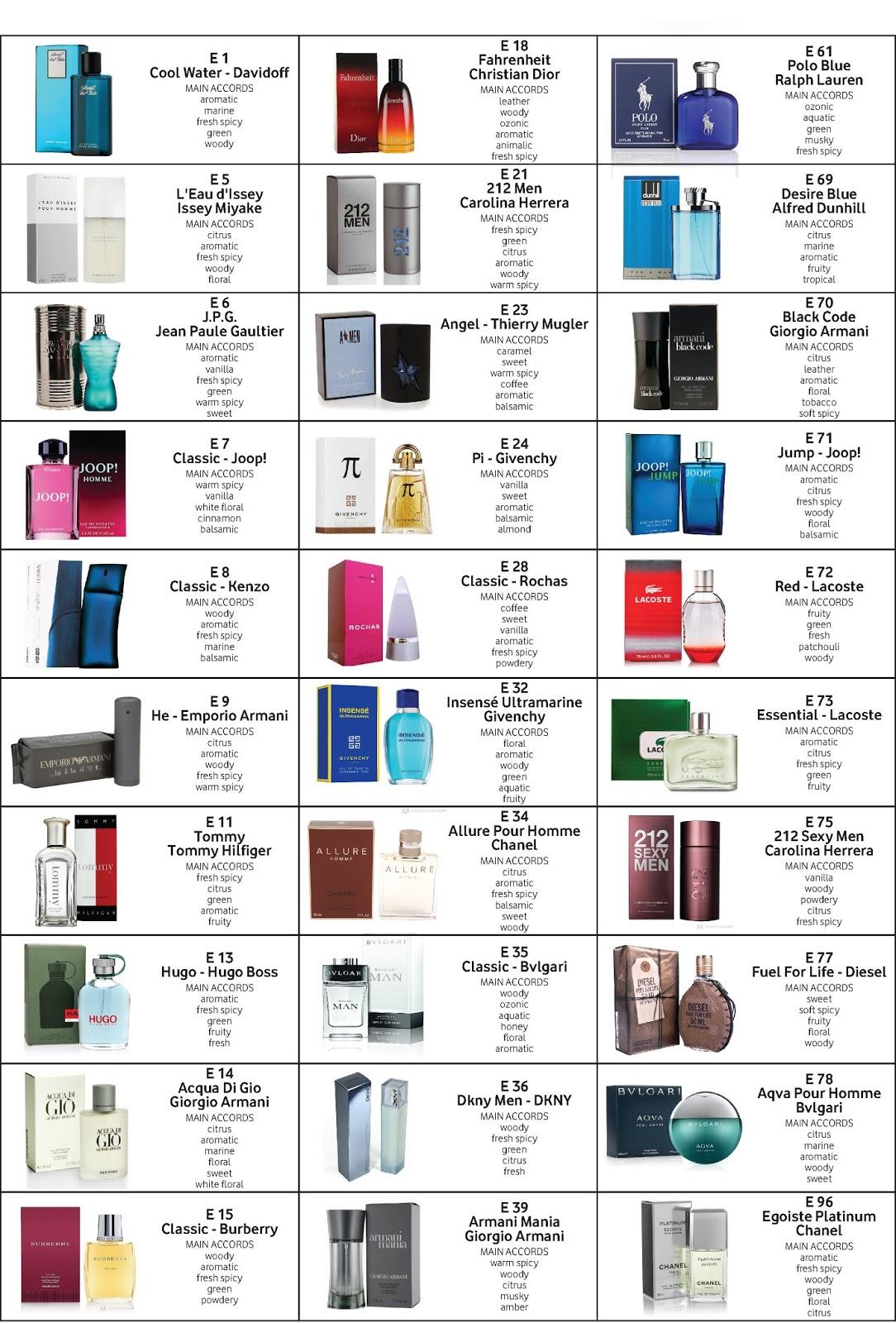 Sansiro Parfüm Kodları