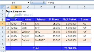 tabel data karyawan