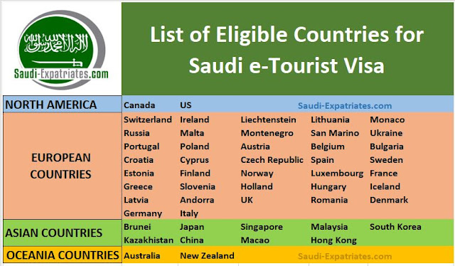 List of Countries eligible for new e-Tourist visas of Saudi Arabia