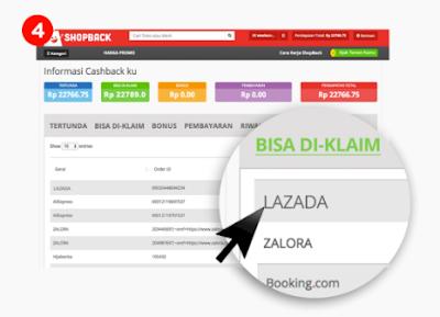 Pakai Shopback Dapat Cashback, Belanja Online Jadi Double Hemat