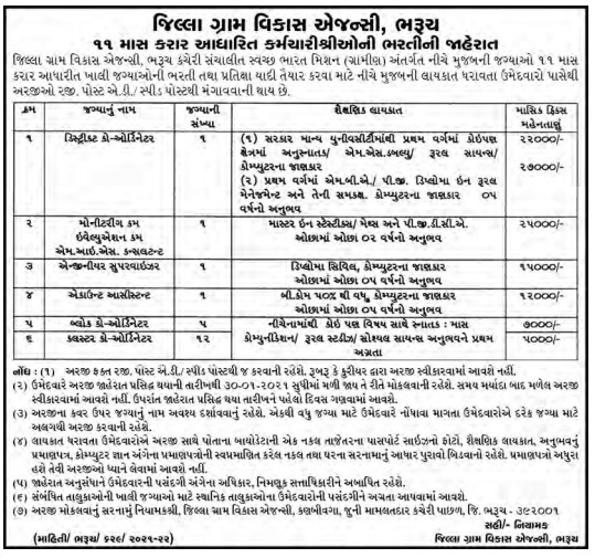 DRDA Bharuch Recruitment For various Posts 2021