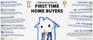 home equty loan, home Loan, mortgage