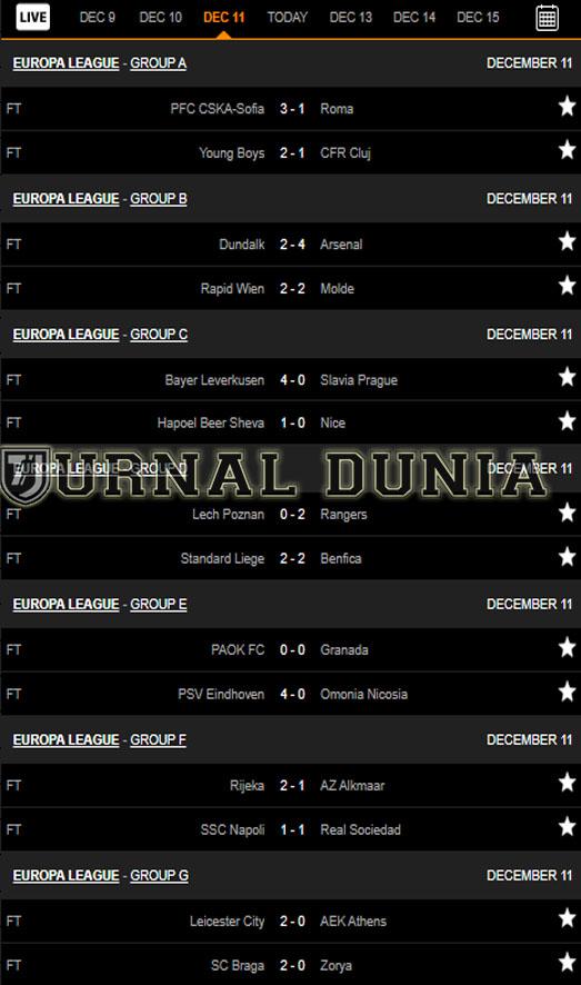 Hasil Pertandingan Sepakbola Tadi Malam, Jumat Tgl 11 - 12 Desember 2020