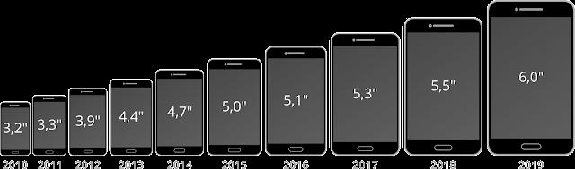 नवीन मोबाइल घेताय मग या ७ गोष्टी तुम्हाला माहित असायला हव्यात | तंत्रज्ञान | Khasmarathi