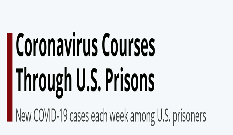 Coronavirus Courses Through U.S. Prisons