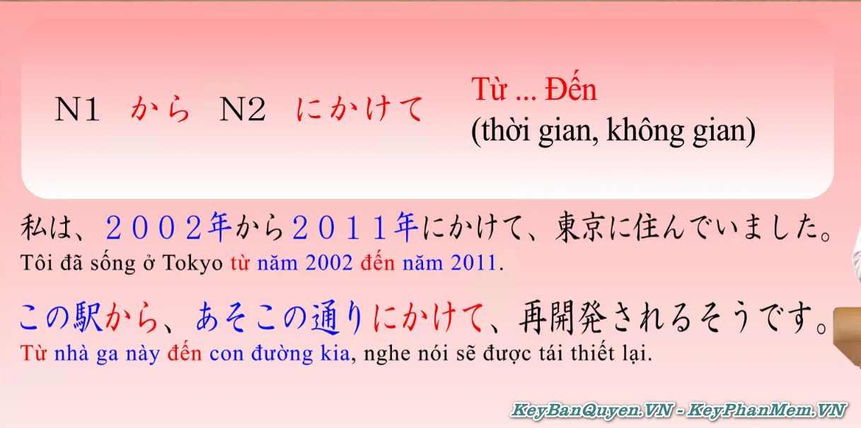Video Học Tiếng Nhật - Luyện Thi Tiếng Nhật Ngữ Pháp N2 ( Phần 2 ).