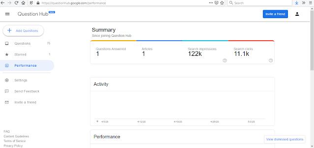 Google-question-hub-performance-report