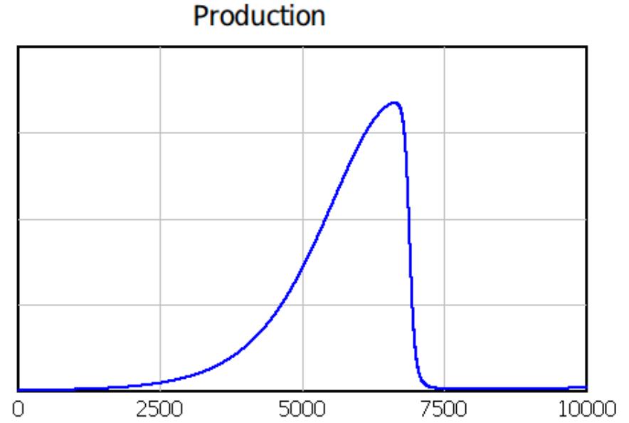 senecacliff Non Renewable Resources Depletion Effects