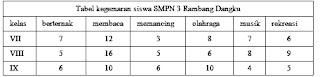 Soal-Ulangan-Ujian-Bahasa-Indonesia-kelas-7-Semester-1-UAS-Bahasa-Indonesia-kelas-7-SMP