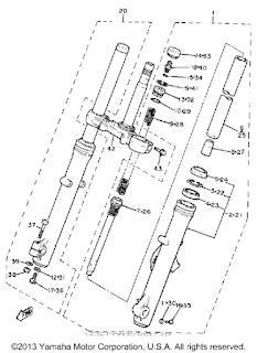 Yamaha Virago: Vilice