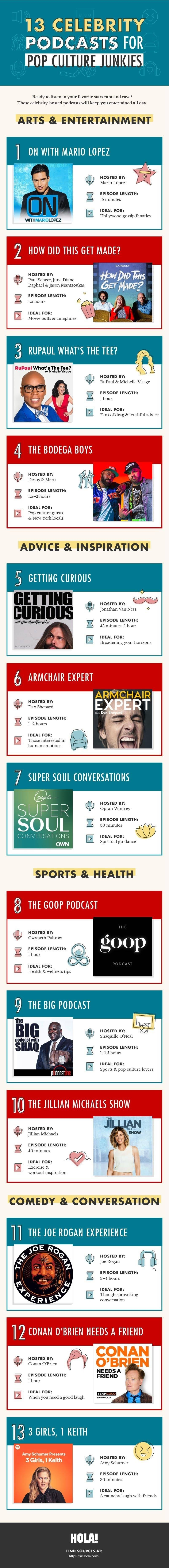 13 CELEBRITY PODCASTS FOR POP CULTURE JUNKIES #INFOGRAPHIC