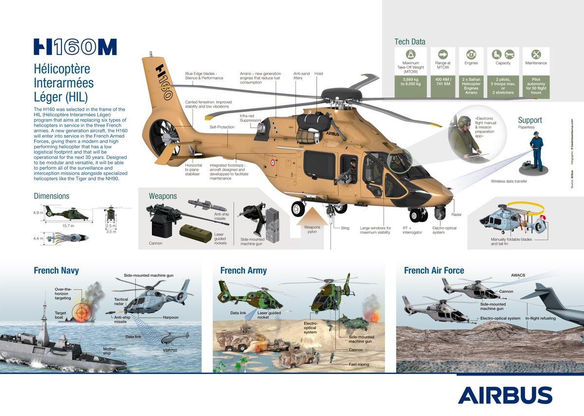 h160m-infographics.jpg