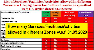 services-facilities-activities-allowed-in-different-zones-wef-04-05-2020